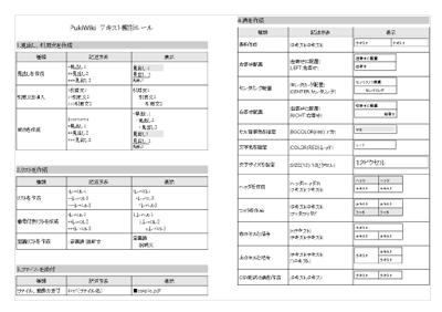 「テキスト整形ルール」マニュアル(1)